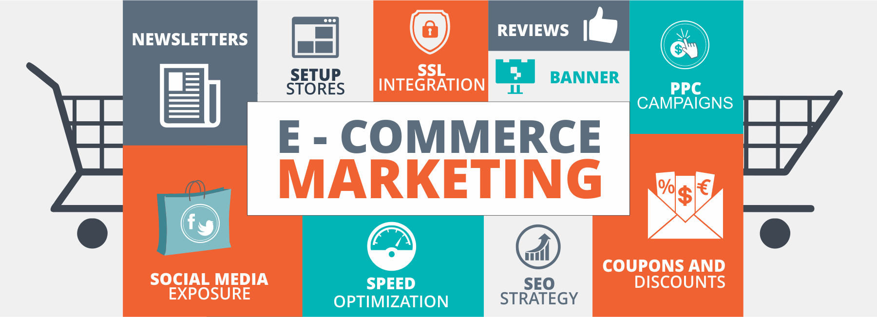 RF4.0 MKT Ecommerce eCommerce-marketing